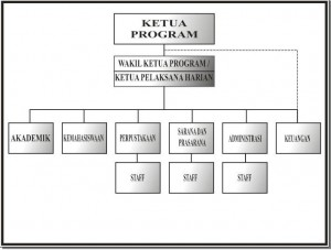 diagram-bec
